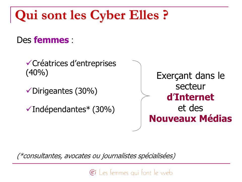 Qui sont les Cyber Elles ? Des femmes : Exerçant dans le secteur dInternet et des Nouveaux Médias (*consultantes, avocates ou journalistes spécialisée