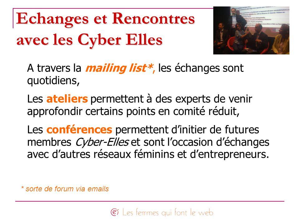 Echanges et Rencontres avec les Cyber Elles A travers la mailing list*, les échanges sont quotidiens, Les ateliers permettent à des experts de venir a