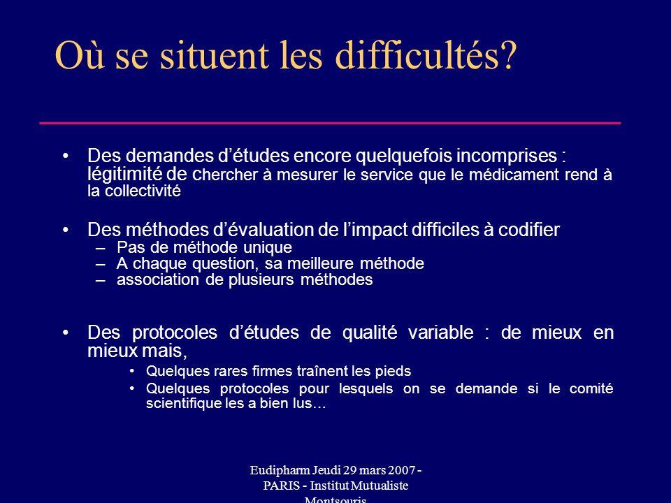 Eudipharm Jeudi 29 mars 2007 - PARIS - Institut Mutualiste Montsouris Où se situent les difficultés.