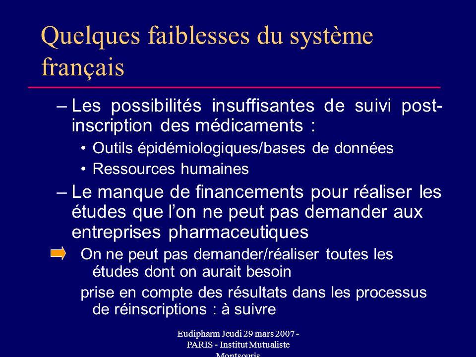 Eudipharm Jeudi 29 mars 2007 - PARIS - Institut Mutualiste Montsouris Quelques faiblesses du système français –Les possibilités insuffisantes de suivi