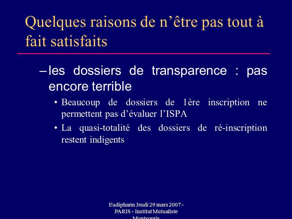 Eudipharm Jeudi 29 mars 2007 - PARIS - Institut Mutualiste Montsouris Quelques raisons de nêtre pas tout à fait satisfaits –les dossiers de transparen