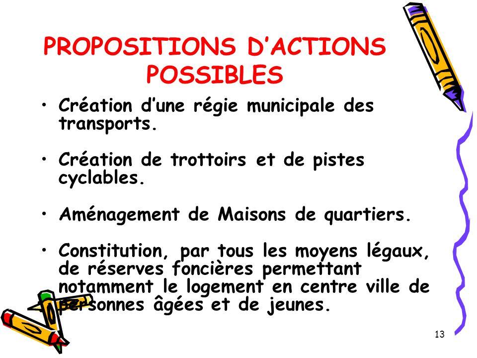 13 PROPOSITIONS DACTIONS POSSIBLES Création dune régie municipale des transports.