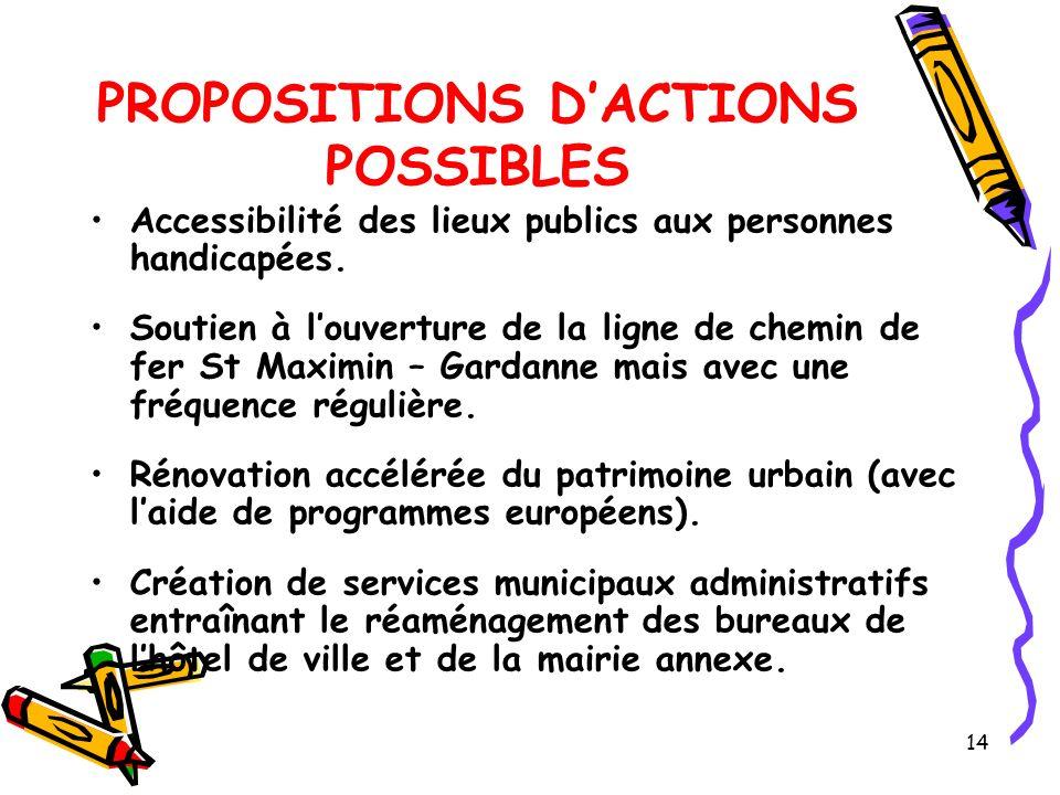 14 PROPOSITIONS DACTIONS POSSIBLES Accessibilité des lieux publics aux personnes handicapées.