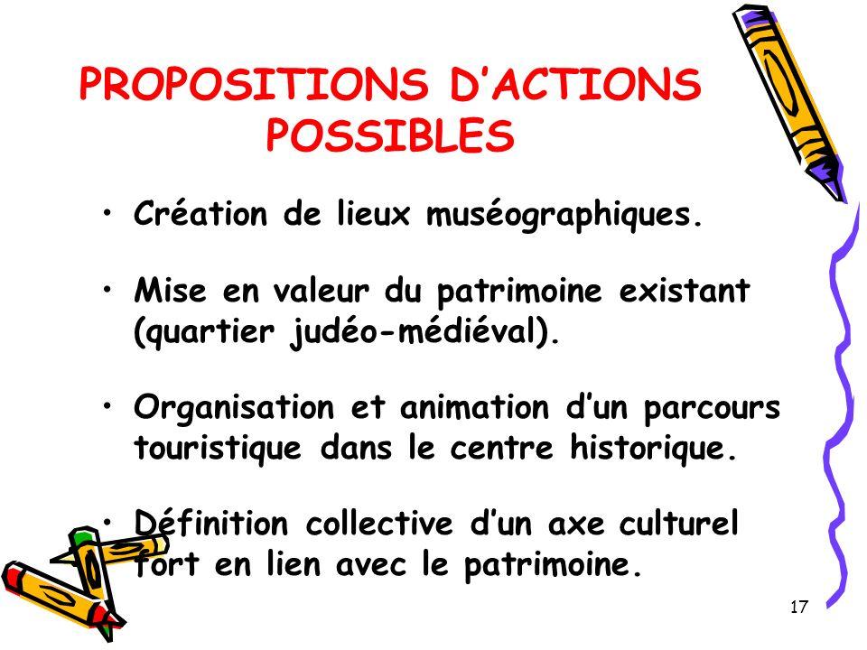 17 PROPOSITIONS DACTIONS POSSIBLES Création de lieux muséographiques.