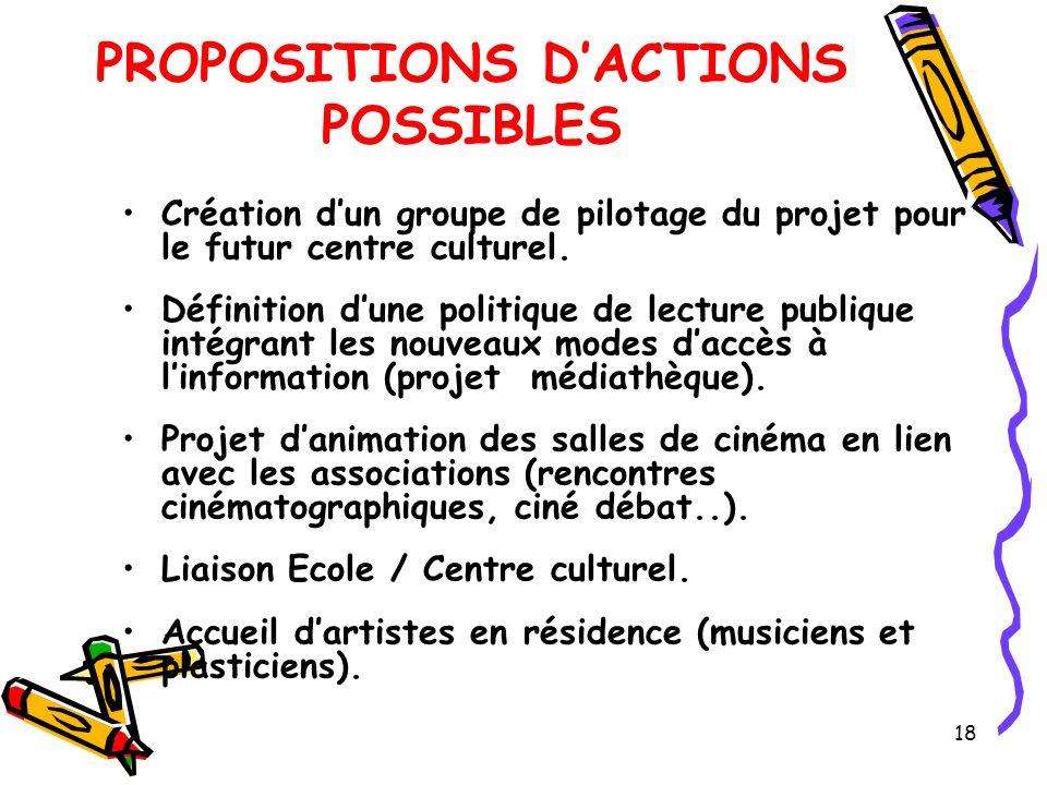 18 PROPOSITIONS DACTIONS POSSIBLES Création dun groupe de pilotage du projet pour le futur centre culturel.