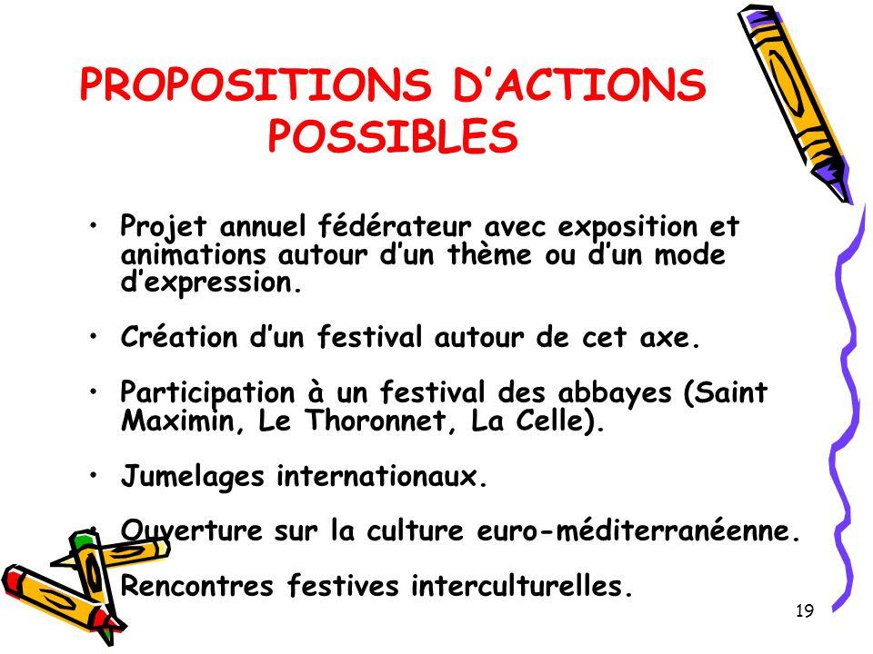 19 PROPOSITIONS DACTIONS POSSIBLES Projet annuel fédérateur avec exposition et animations autour dun thème ou dun mode dexpression.