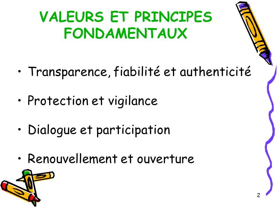 2 VALEURS ET PRINCIPES FONDAMENTAUX Transparence, fiabilité et authenticité Protection et vigilance Dialogue et participation Renouvellement et ouverture