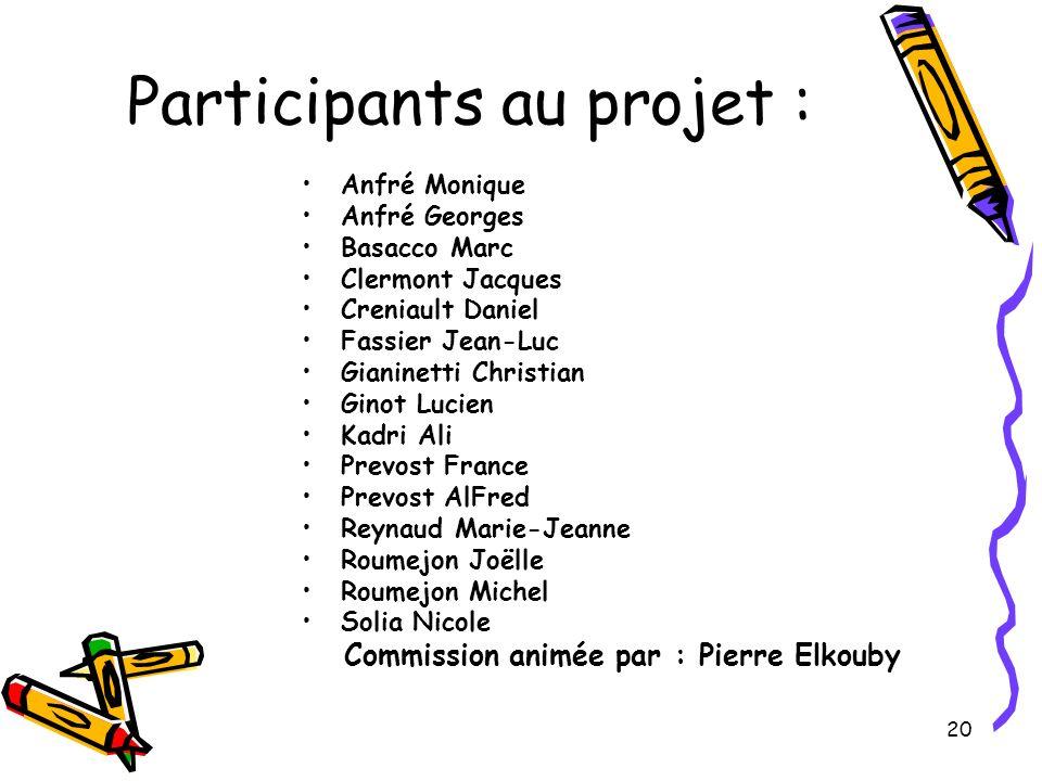 20 Participants au projet : Anfré Monique Anfré Georges Basacco Marc Clermont Jacques Creniault Daniel Fassier Jean-Luc Gianinetti Christian Ginot Luc