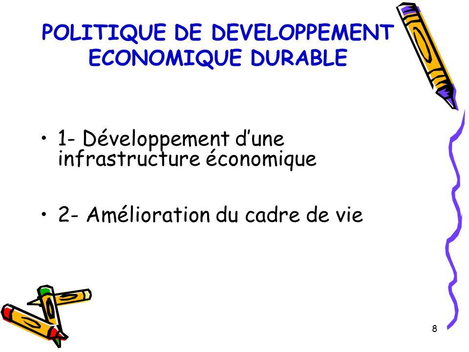 8 POLITIQUE DE DEVELOPPEMENT ECONOMIQUE DURABLE 1- Développement dune infrastructure économique 2- Amélioration du cadre de vie