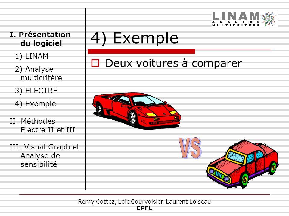 Rémy Cottez, Loïc Courvoisier, Laurent Loiseau EPFL 4) Exemple Deux voitures à comparer I. Présentation du logiciel 1) LINAM 2) Analyse multicritère 3