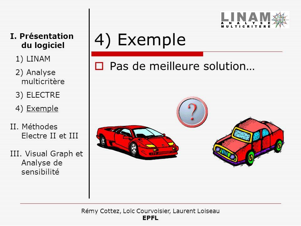 Rémy Cottez, Loïc Courvoisier, Laurent Loiseau EPFL 4) Exemple Pas de meilleure solution… I. Présentation du logiciel 1) LINAM 2) Analyse multicritère