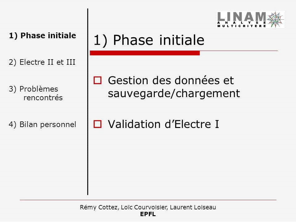 Rémy Cottez, Loïc Courvoisier, Laurent Loiseau EPFL 1) Phase initiale Gestion des données et sauvegarde/chargement Validation dElectre I 1) Phase init