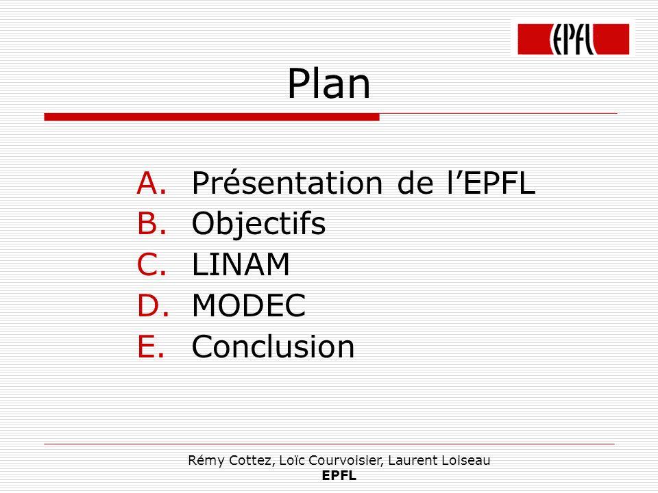 Rémy Cottez, Loïc Courvoisier, Laurent Loiseau EPFL 1) Présentation du sujet Terminer le développement de MODEC Visual Basic 6.0 Analyse probabiliste I.Présentation du stage 1)Présentation du sujet 2)Utilisation de MODEC 3)Les 3 approches II.