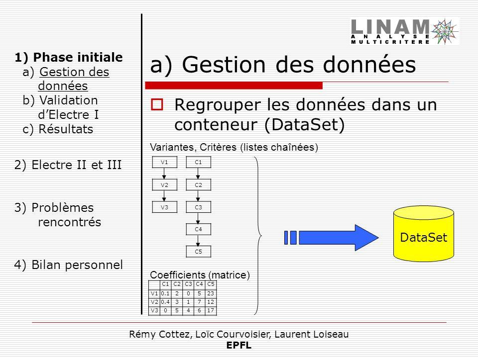 Rémy Cottez, Loïc Courvoisier, Laurent Loiseau EPFL a) Gestion des données Regrouper les données dans un conteneur (DataSet) DataSet C1C2C3C4C5 V10.12