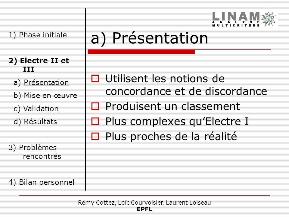 Rémy Cottez, Loïc Courvoisier, Laurent Loiseau EPFL a) Présentation Utilisent les notions de concordance et de discordance Produisent un classement Pl