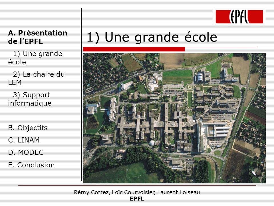Rémy Cottez, Loïc Courvoisier, Laurent Loiseau EPFL 1) Une grande école École Polytechnique Fédérale de Lausanne Formation dingénieurs et de chercheur