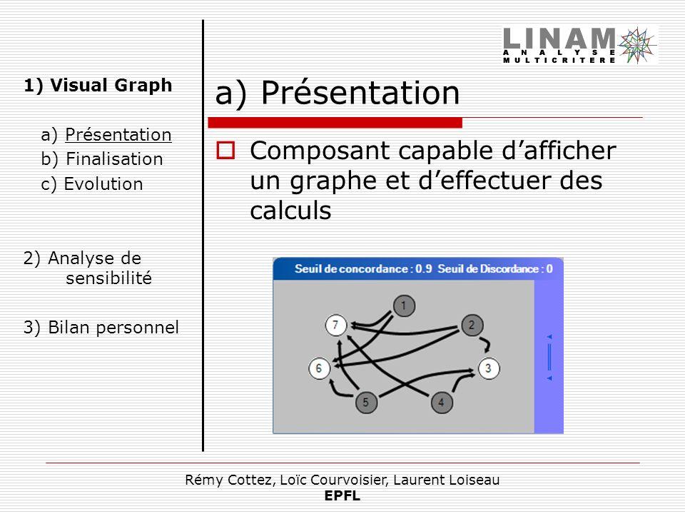 Rémy Cottez, Loïc Courvoisier, Laurent Loiseau EPFL a) Présentation Composant capable dafficher un graphe et deffectuer des calculs 1) Visual Graph a)