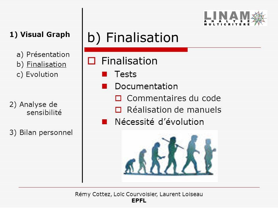 Rémy Cottez, Loïc Courvoisier, Laurent Loiseau EPFL b) Finalisation Finalisation Tests Documentation Commentaires du code Réalisation de manuels Néces