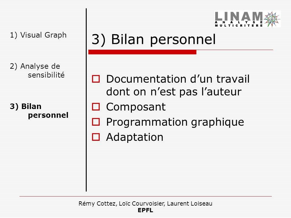 Rémy Cottez, Loïc Courvoisier, Laurent Loiseau EPFL Documentation dun travail dont on nest pas lauteur Composant Programmation graphique Adaptation 3)