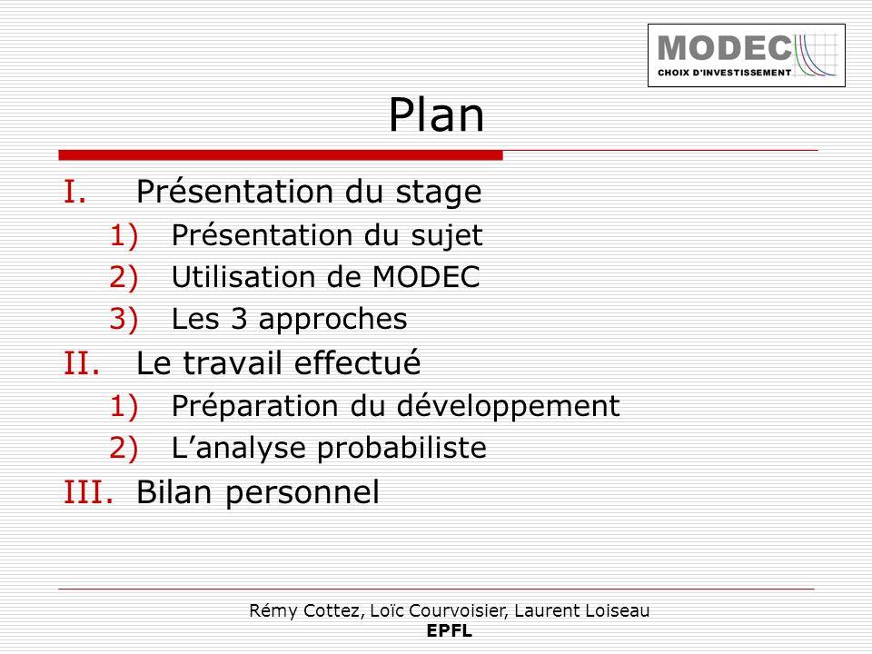 Rémy Cottez, Loïc Courvoisier, Laurent Loiseau EPFL Plan I.Présentation du stage 1)Présentation du sujet 2)Utilisation de MODEC 3)Les 3 approches II.L