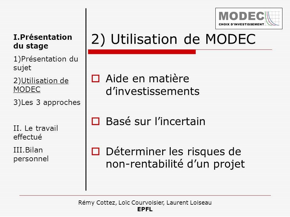 Rémy Cottez, Loïc Courvoisier, Laurent Loiseau EPFL 2) Utilisation de MODEC Aide en matière dinvestissements Basé sur lincertain Déterminer les risque