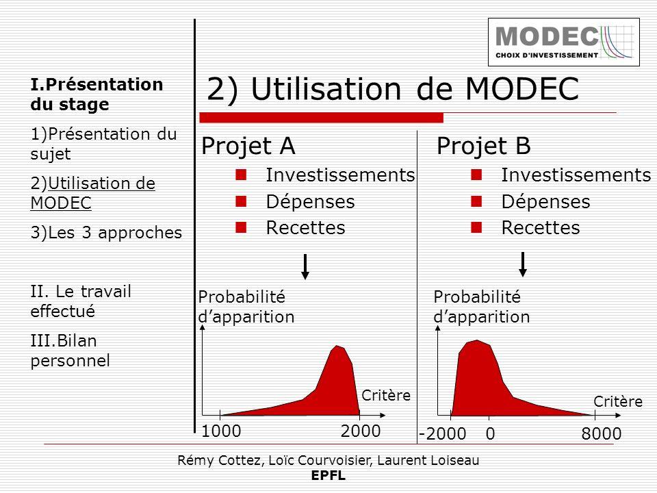 Rémy Cottez, Loïc Courvoisier, Laurent Loiseau EPFL 2) Utilisation de MODEC Projet A Investissements Dépenses Recettes I.Présentation du stage 1)Prése