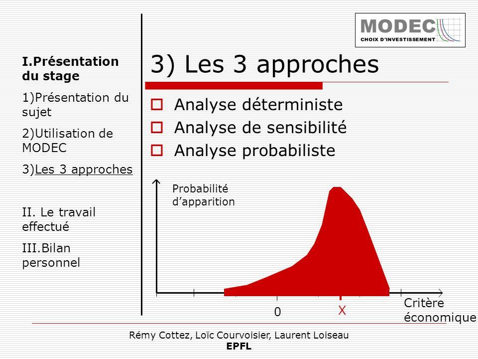 Rémy Cottez, Loïc Courvoisier, Laurent Loiseau EPFL Critère économique 3) Les 3 approches Analyse déterministe Analyse de sensibilité Analyse probabil