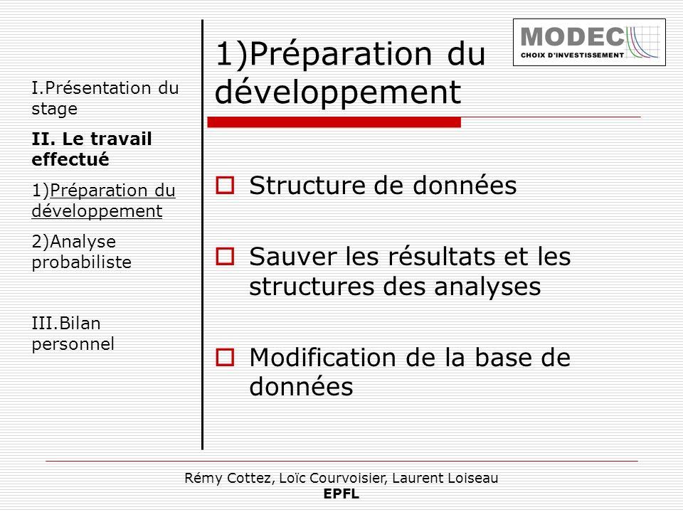 Rémy Cottez, Loïc Courvoisier, Laurent Loiseau EPFL 1)Préparation du développement Structure de données Sauver les résultats et les structures des ana