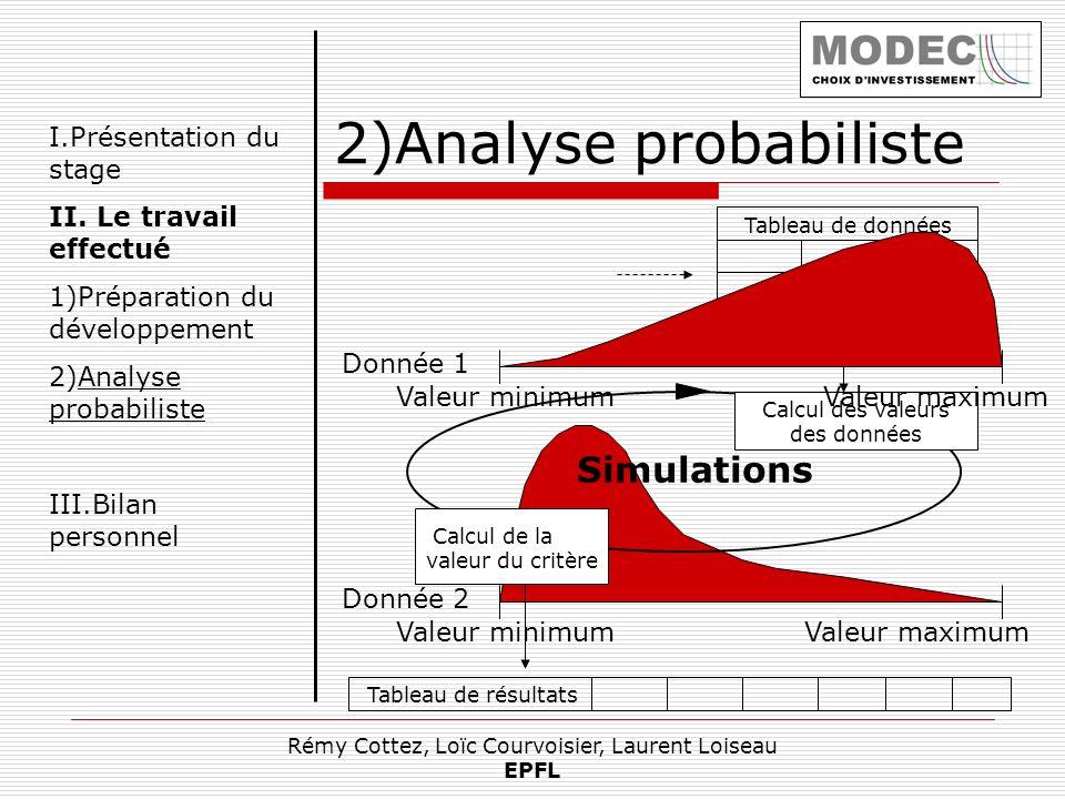 Rémy Cottez, Loïc Courvoisier, Laurent Loiseau EPFL Donnée 2 Valeur minimum Valeur maximum 2)Analyse probabiliste I.Présentation du stage II. Le trava