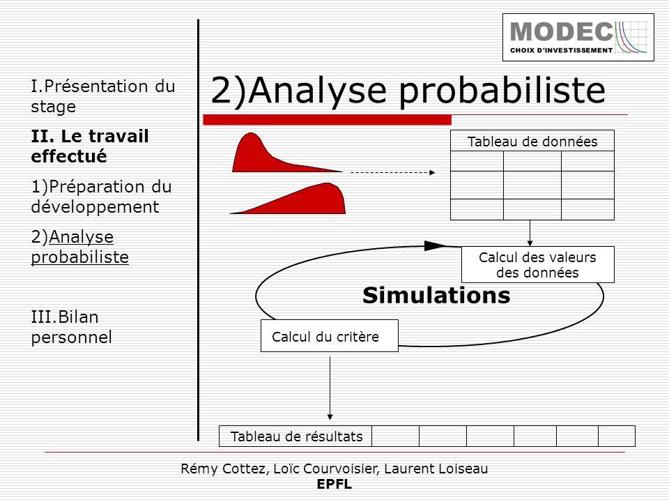 Rémy Cottez, Loïc Courvoisier, Laurent Loiseau EPFL 2)Analyse probabiliste I.Présentation du stage II. Le travail effectué 1)Préparation du développem