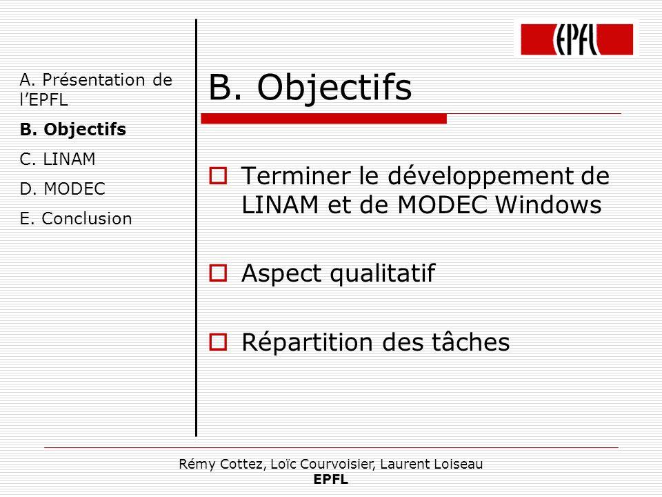 Rémy Cottez, Loïc Courvoisier, Laurent Loiseau EPFL B. Objectifs Terminer le développement de LINAM et de MODEC Windows Aspect qualitatif Répartition