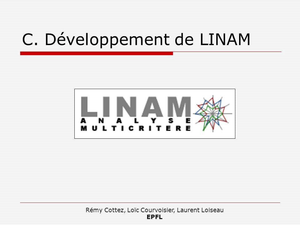 Rémy Cottez, Loïc Courvoisier, Laurent Loiseau EPFL PLAN I.Présentation du logiciel II.Ajout des méthodes Electre II et III III.Le composant Visual Graph, Analyse de sensibilité