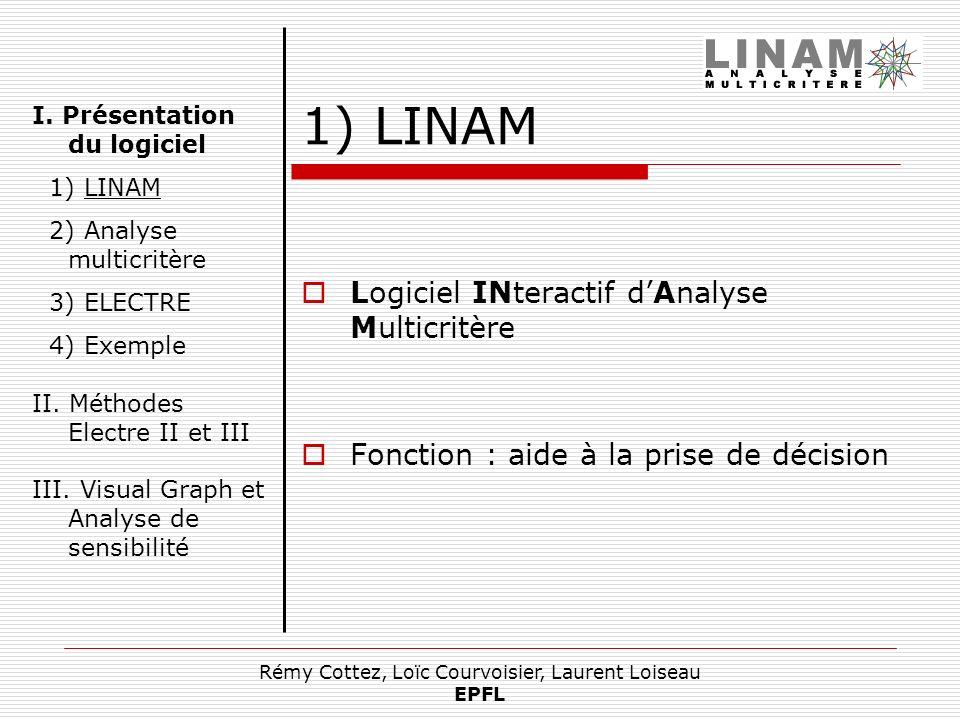 Rémy Cottez, Loïc Courvoisier, Laurent Loiseau EPFL a) Gestion des données Regrouper les données dans un conteneur (DataSet) DataSet C1C2C3C4C5 V10.120523 V20.431712 V3054617 V1 V2 V3 C1 C2 C3 C4 C5 Variantes, Critères (listes chaînées) Coefficients (matrice) 1) Phase initiale a) Gestion des données b) Validation dElectre I c) Résultats 2) Electre II et III 3) Problèmes rencontrés 4) Bilan personnel