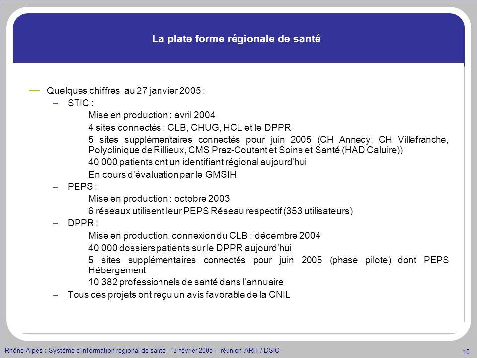 Rhône-Alpes : Système dinformation régional de santé – 3 février 2005 – réunion ARH / DSIO 10 La plate forme régionale de santé Quelques chiffres au 2
