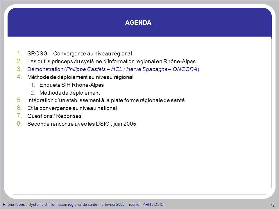 Rhône-Alpes : Système dinformation régional de santé – 3 février 2005 – réunion ARH / DSIO 12 AGENDA 1. SROS 3 – Convergence au niveau régional 2. Les
