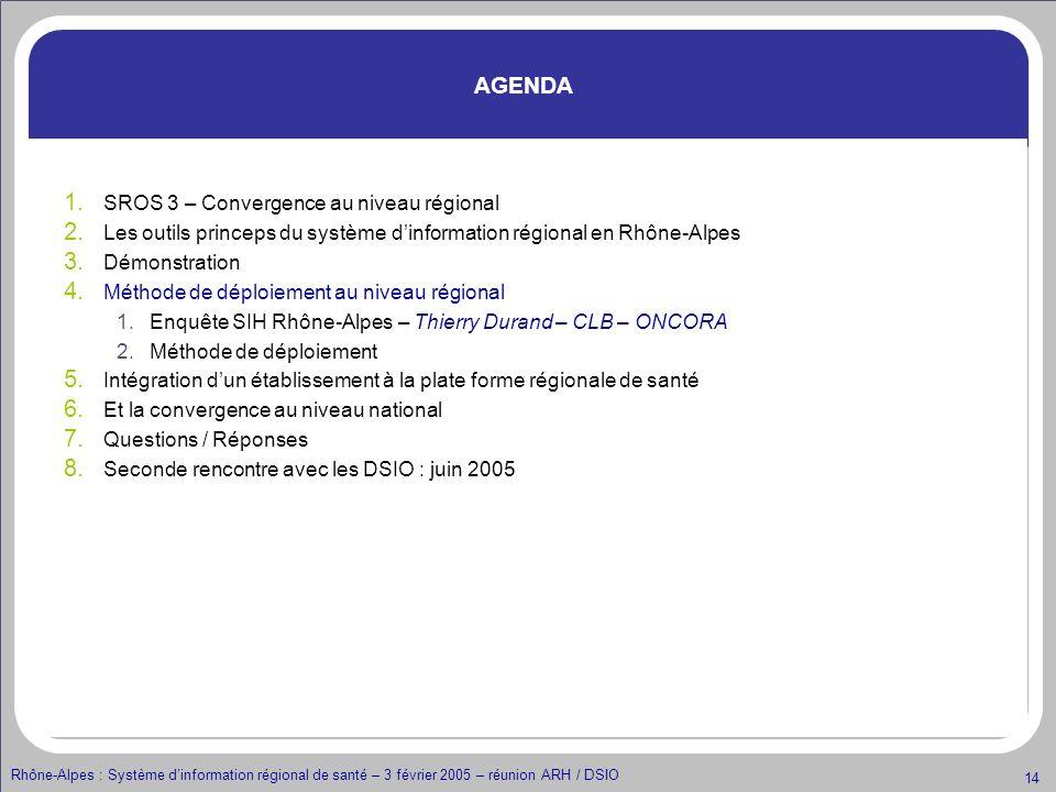 Rhône-Alpes : Système dinformation régional de santé – 3 février 2005 – réunion ARH / DSIO 14 AGENDA 1. SROS 3 – Convergence au niveau régional 2. Les