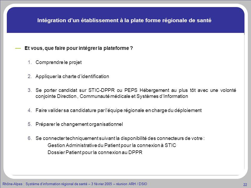 Rhône-Alpes : Système dinformation régional de santé – 3 février 2005 – réunion ARH / DSIO 22 Intégration dun établissement à la plate forme régionale