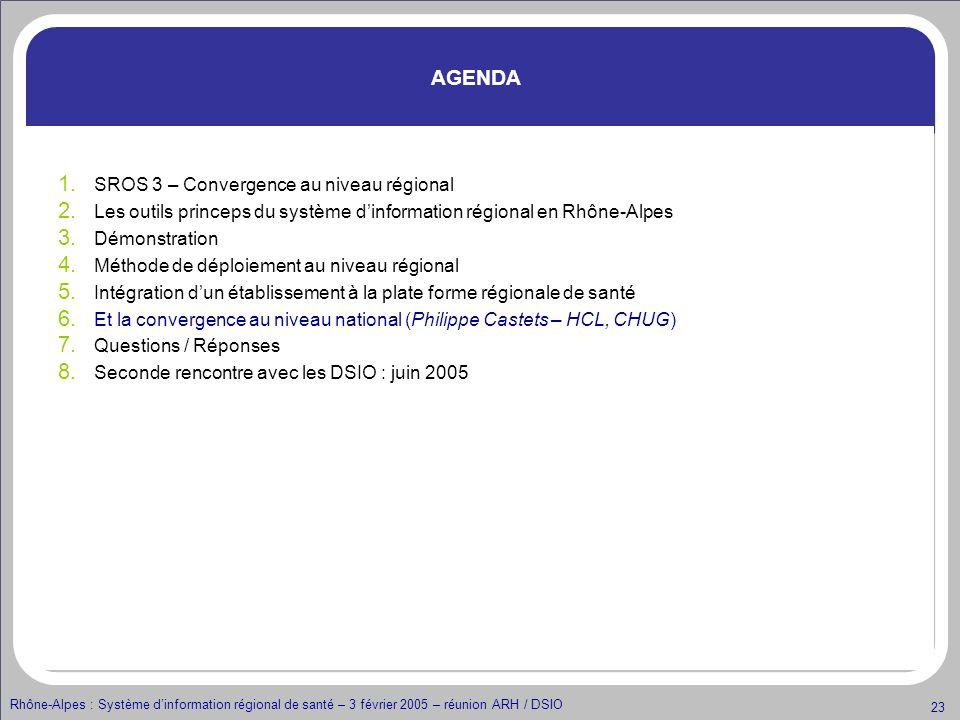 Rhône-Alpes : Système dinformation régional de santé – 3 février 2005 – réunion ARH / DSIO 23 AGENDA 1. SROS 3 – Convergence au niveau régional 2. Les