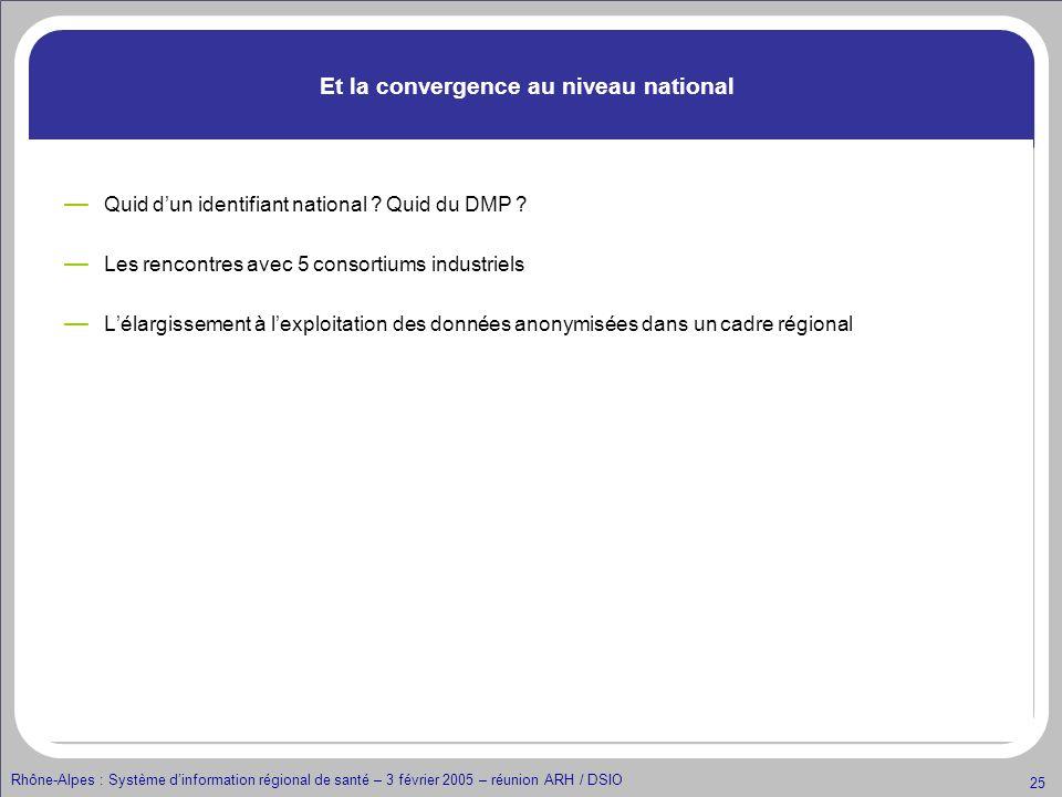 Rhône-Alpes : Système dinformation régional de santé – 3 février 2005 – réunion ARH / DSIO 25 Et la convergence au niveau national Quid dun identifian
