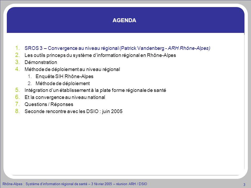 Rhône-Alpes : Système dinformation régional de santé – 3 février 2005 – réunion ARH / DSIO 4 Rôle de lARH Peu dintervention jusquen 2001 SROS 2: création dune commission régionale de télémédecine Contexte favorable en 2001 –Volonté de collaboration entre les 3 CHU et le CLB pour les systèmes dinformation –Projet STIC Soutien du dossier e-sante (500 KF) Financement complémentaire ARH (3 MF et 2 postes créés au CHU de Grenoble)