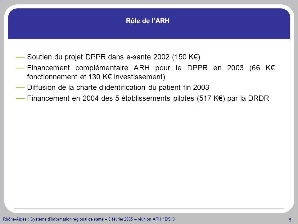 Rhône-Alpes : Système dinformation régional de santé – 3 février 2005 – réunion ARH / DSIO 5 Rôle de lARH Soutien du projet DPPR dans e-sante 2002 (15