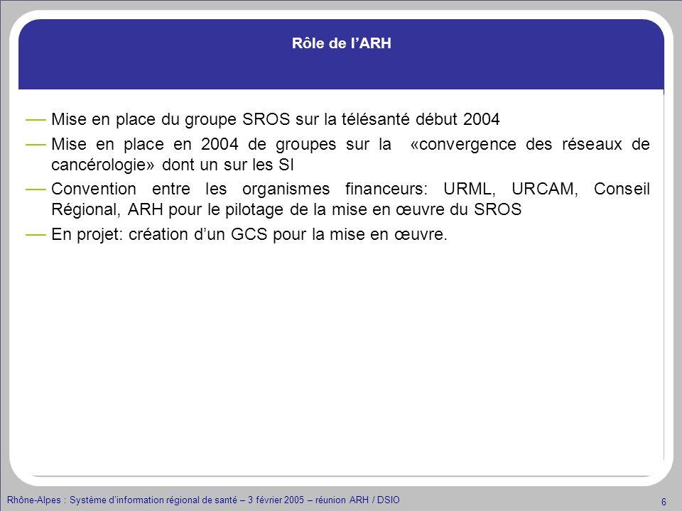 Rhône-Alpes : Système dinformation régional de santé – 3 février 2005 – réunion ARH / DSIO 6 Rôle de lARH Mise en place du groupe SROS sur la télésant