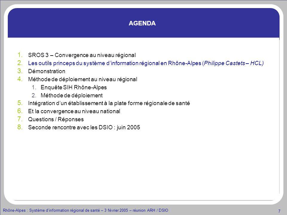 Rhône-Alpes : Système dinformation régional de santé – 3 février 2005 – réunion ARH / DSIO 7 AGENDA 1. SROS 3 – Convergence au niveau régional 2. Les
