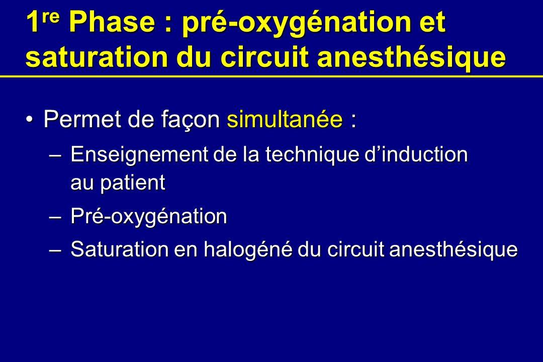 Permet de façon simultanée :Permet de façon simultanée : – Enseignement de la technique dinduction au patient – Pré-oxygénation – Saturation en halogéné du circuit anesthésique