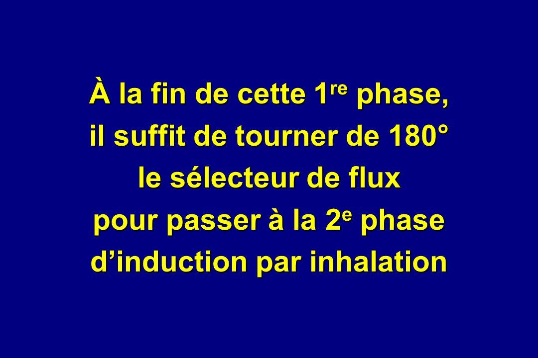 À la fin de cette 1 re phase, il suffit de tourner de 180° le sélecteur de flux pour passer à la 2 e phase dinduction par inhalation