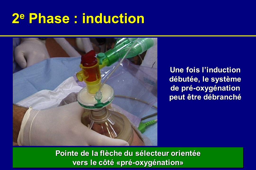 Une fois linduction débutée, le système de pré-oxygénation peut être débranché 2 e Phase : induction Pointe de la flèche du sélecteur orientée vers le