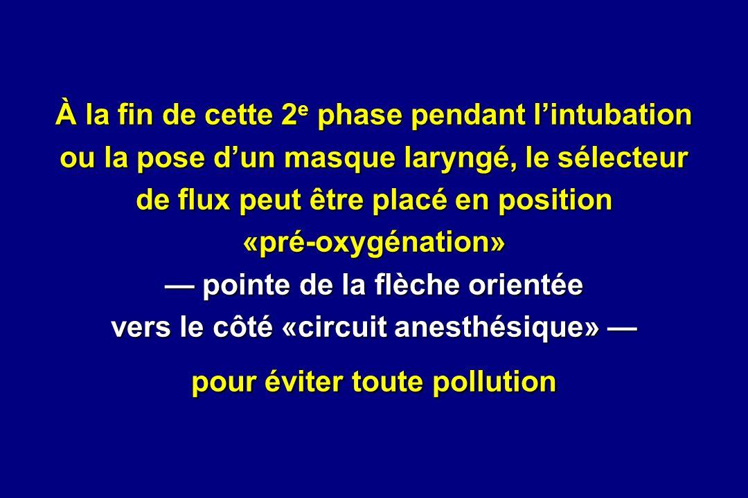 À la fin de cette 2 e phase pendant lintubation ou la pose dun masque laryngé, le sélecteur de flux peut être placé en position «pré-oxygénation» poin
