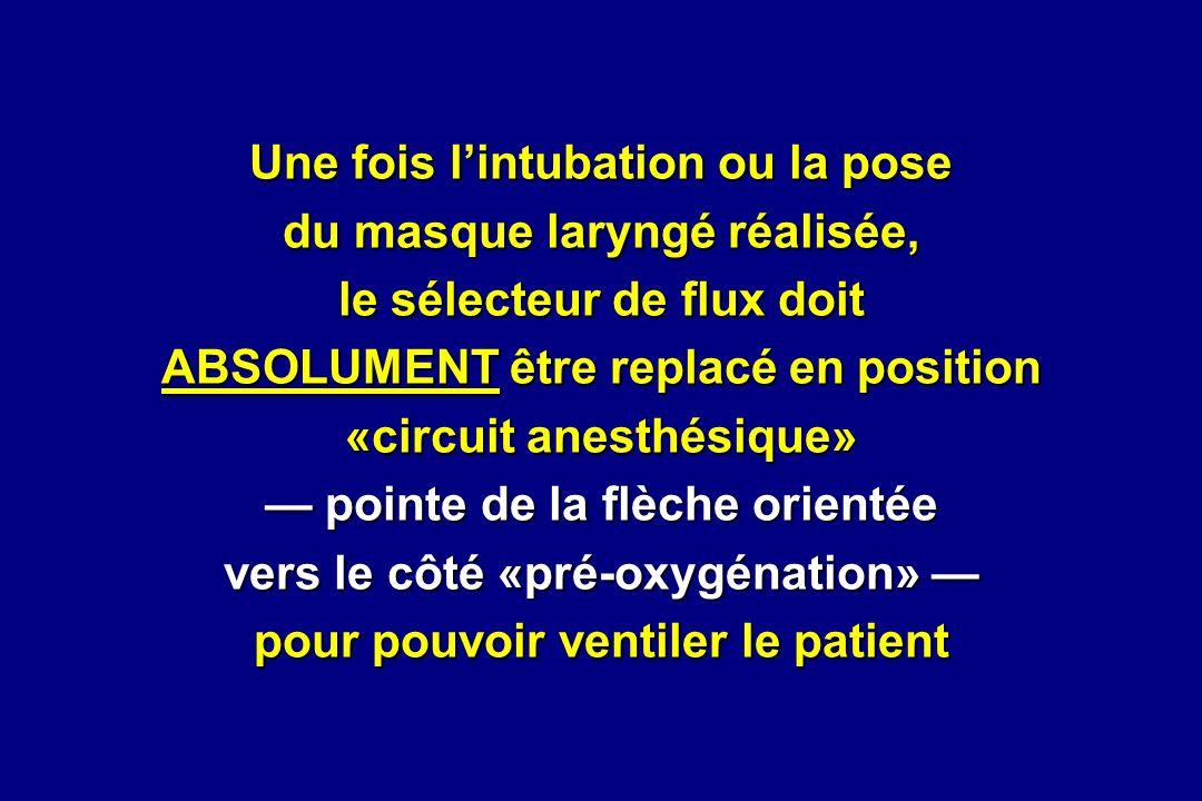 Une fois lintubation ou la pose du masque laryngé réalisée, le sélecteur de flux doit ABSOLUMENT être replacé en position «circuit anesthésique» pointe de la flèche orientée vers le côté «pré-oxygénation» pour pouvoir ventiler le patient
