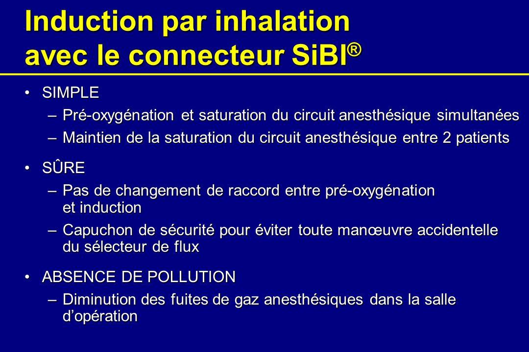 Induction par inhalation avec le connecteur SiBI ® SIMPLESIMPLE –Pré-oxygénation et saturation du circuit anesthésique simultanées –Maintien de la sat
