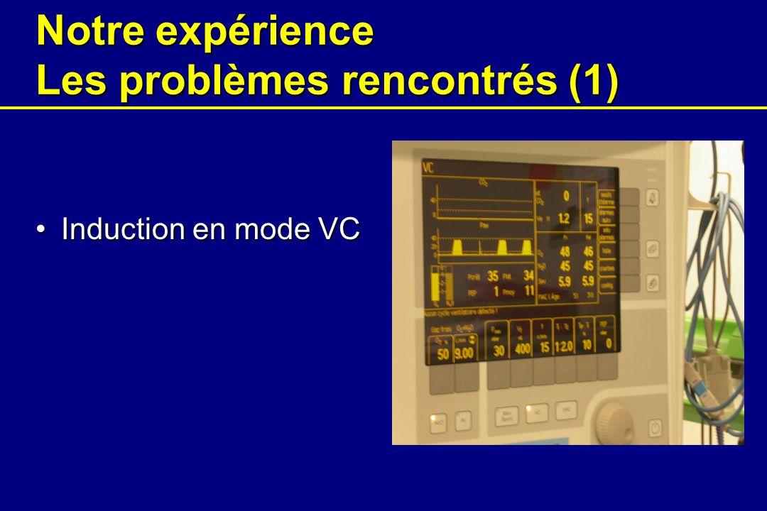 Notre expérience Les problèmes rencontrés (1) Induction en mode VCInduction en mode VC